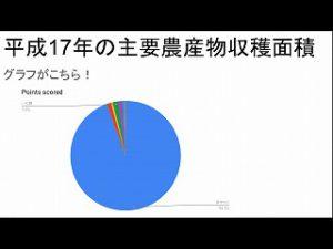 東星学園 校長・大矢正則 社会 カトリック ミッション 男女