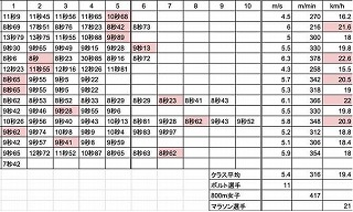 清瀬 私立 小学校 東星学園 大矢正則校長 教科横断(2)