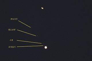 東星学園・校長大矢正則 木星と土星(4)